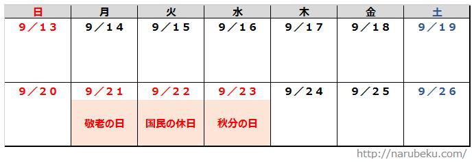 201509連休